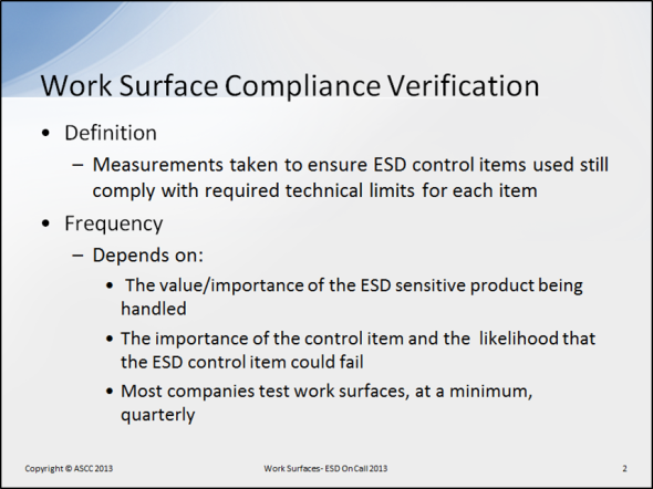 Worksurface Compliance Verification - image 1