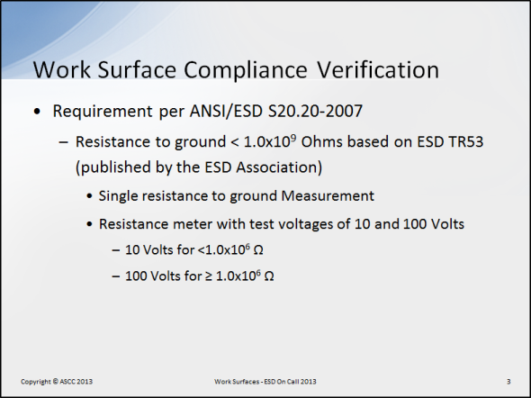 Worksurface Compliance Verification - image 2