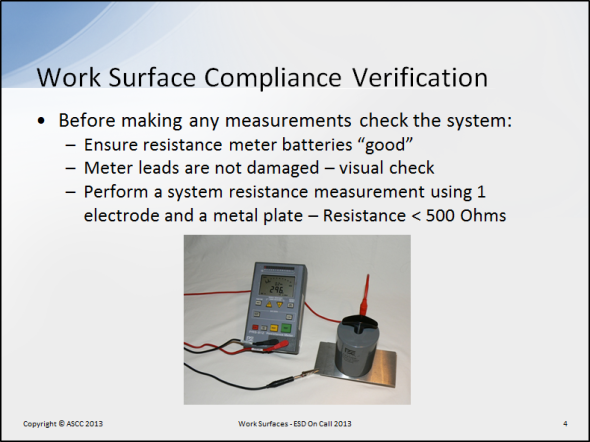 Worksurface Compliance Verification - image 3