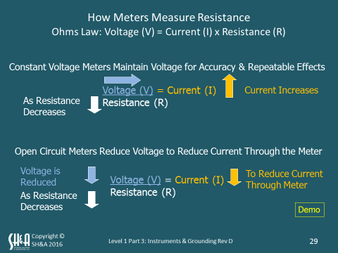 how-to-measure-resistance-ohms-law